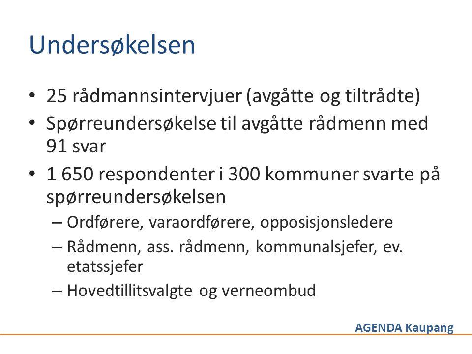 AGENDA Kaupang Undersøkelsen • 25 rådmannsintervjuer (avgåtte og tiltrådte) • Spørreundersøkelse til avgåtte rådmenn med 91 svar • 1 650 respondenter