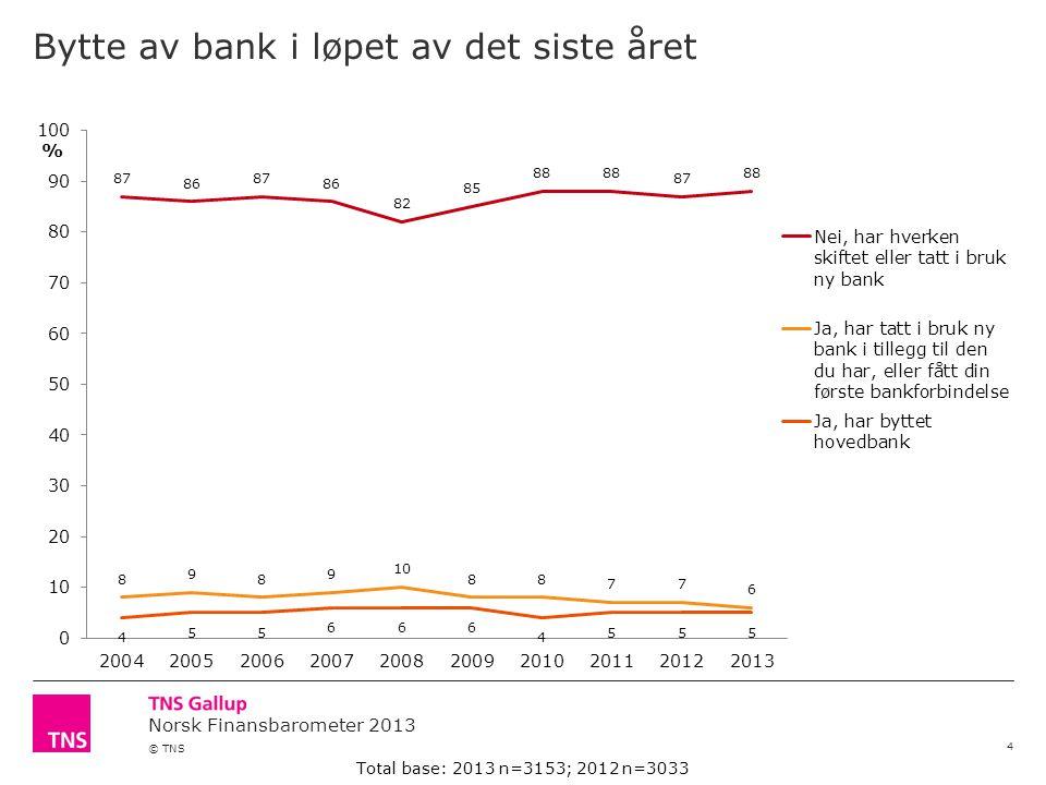 Norsk Finansbarometer 2013 © TNS Hvor lenge har du vært kunde i din hovebank.