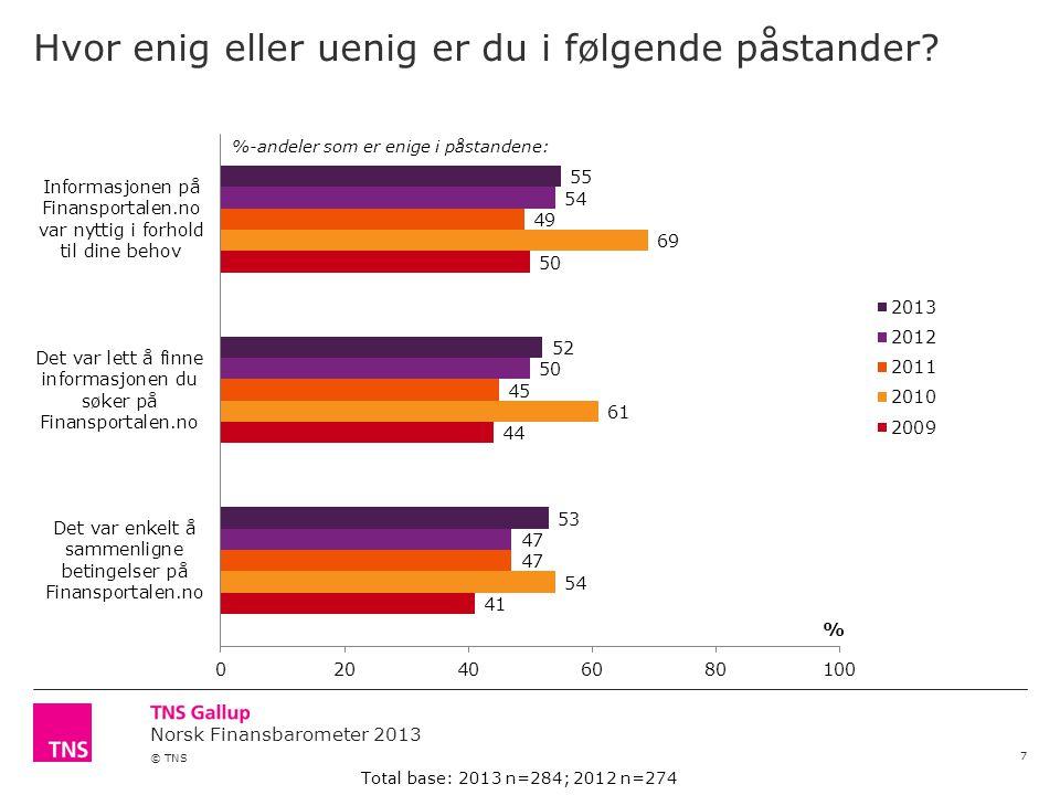 Norsk Finansbarometer 2013 © TNS Hvor ofte bruker du kort til å betale for varer og tjenester osv.