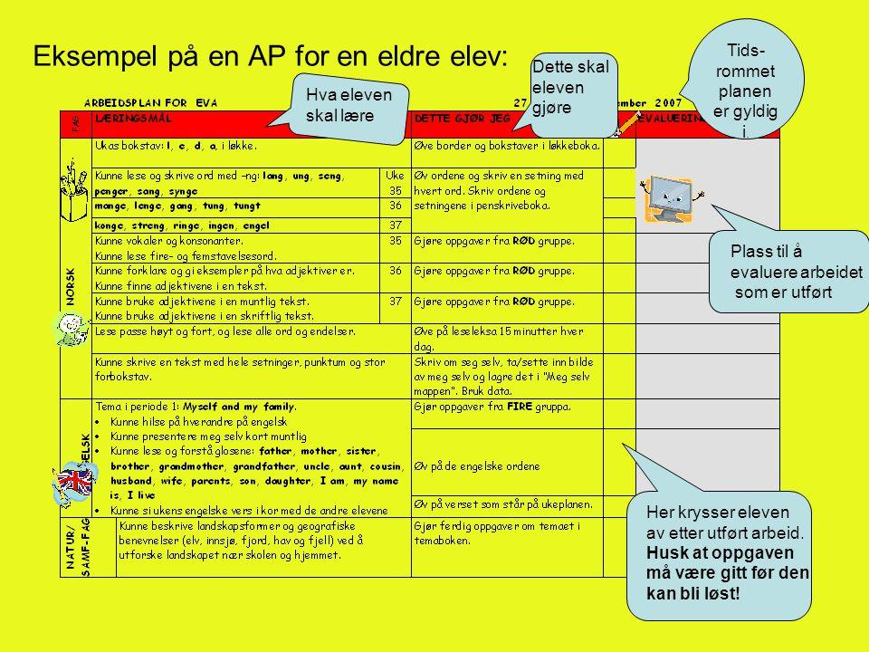 Eksempel på en AP for en eldre elev: Hva eleven skal lære Dette skal eleven gjøre Tids- rommet planen er gyldig i. Plass til å evaluere arbeidet som e