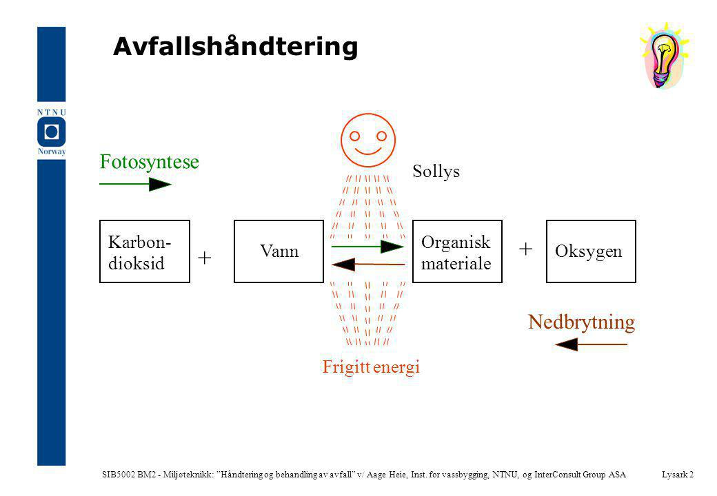 """SIB5002 BM2 - Miljøteknikk: """"Håndtering og behandling av avfall"""" v/ Aage Heie, Inst. for vassbygging, NTNU, og InterConsult Group ASALysark 2 Avfallsh"""