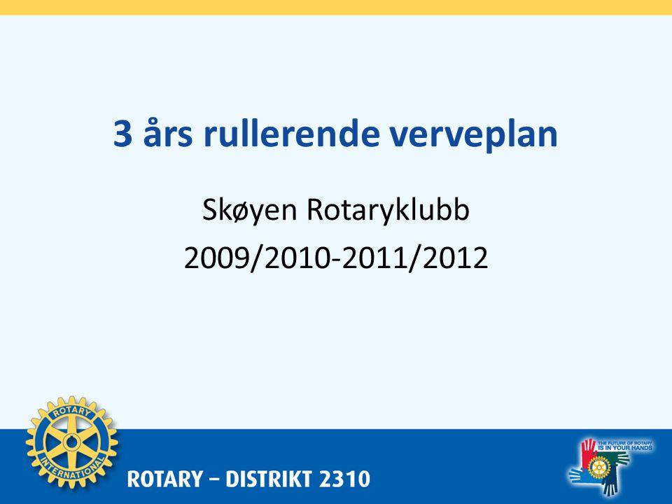 Formål Skøyen Rotary Klubbs verveplan • Sikre kontinuitet i rekrutteringsarbeidet.