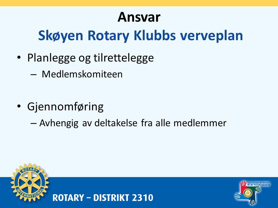 Kilder til rekruttering Skøyen Rotary Klubbs verveplan • Medlemmenes nettverk • Foreninger som Round Table, Rotaract og lignende.