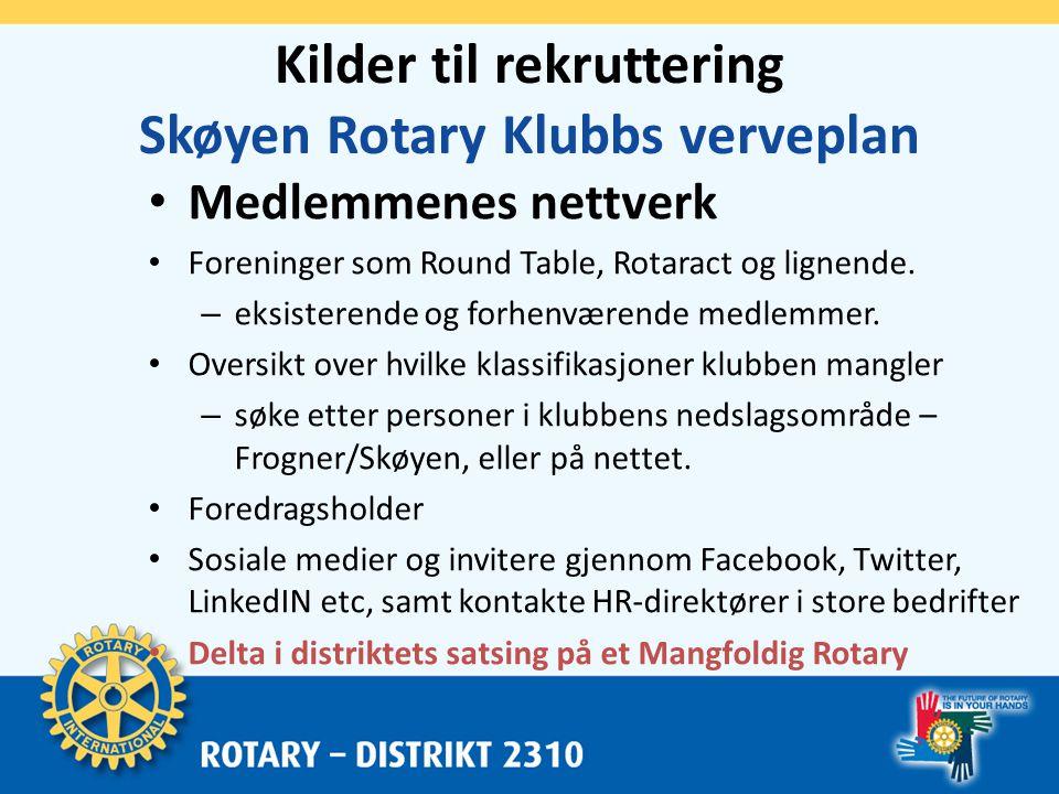 Informasjon til potensielle medlemmer Skøyen Rotary Klubbs verveplan • Internettsider • Informasjonsmøter • Besøk i klubben • Foldere