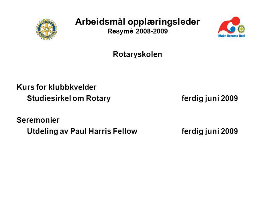 Arbeidsmål opplæringsleder Resymè 2008-2009 Rotaryskolen Kurs for klubbkvelder Studiesirkel om Rotaryferdig juni 2009 Seremonier Utdeling av Paul Harris Fellowferdig juni 2009