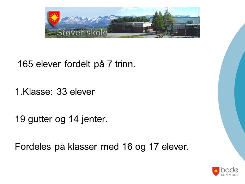 165 elever fordelt på 7 trinn. 1.Klasse: 33 elever 19 gutter og 14 jenter. Fordeles på klasser med 16 og 17 elever.