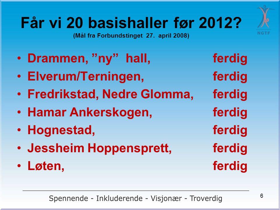 """Får vi 20 basishaller før 2012? (Mål fra Forbundstinget 27. april 2008) •Drammen, """"ny"""" hall, ferdig •Elverum/Terningen, ferdig •Fredrikstad, Nedre Glo"""