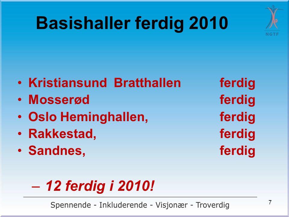 Basishaller ferdig 2010 •Kristiansund Bratthallenferdig •Mosserødferdig •Oslo Heminghallen,ferdig •Rakkestad,ferdig •Sandnes,ferdig – 12 ferdig i 2010