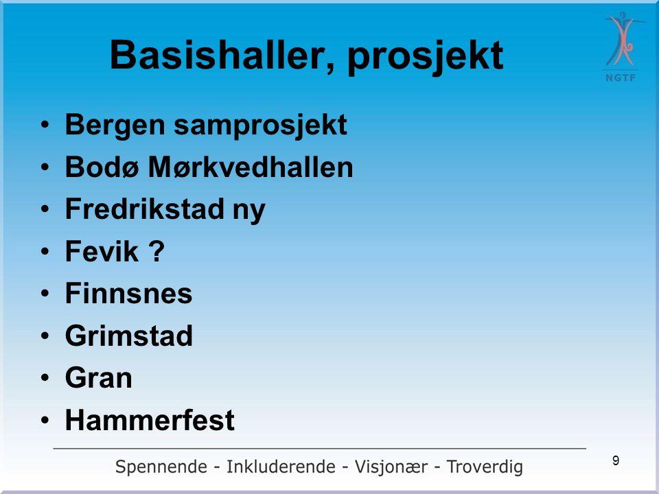 Basishaller, prosjekt •Bergen samprosjekt •Bodø Mørkvedhallen •Fredrikstad ny •Fevik ? •Finnsnes •Grimstad •Gran •Hammerfest 9