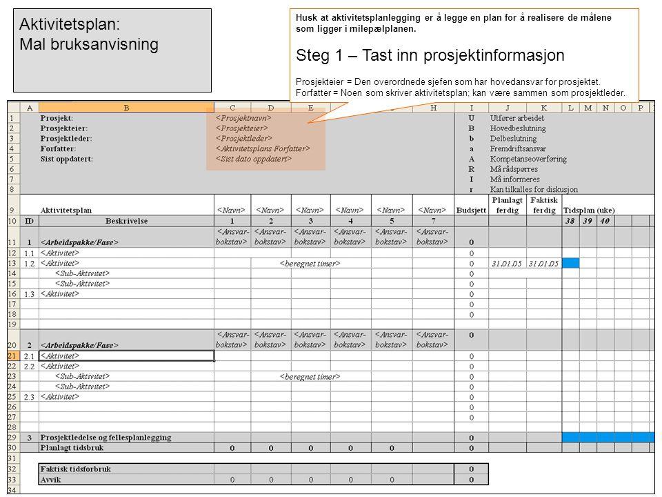 Husk at aktivitetsplanlegging er å legge en plan for å realisere de målene som ligger i milepælplanen. Steg 1 – Tast inn prosjektinformasjon Prosjekte