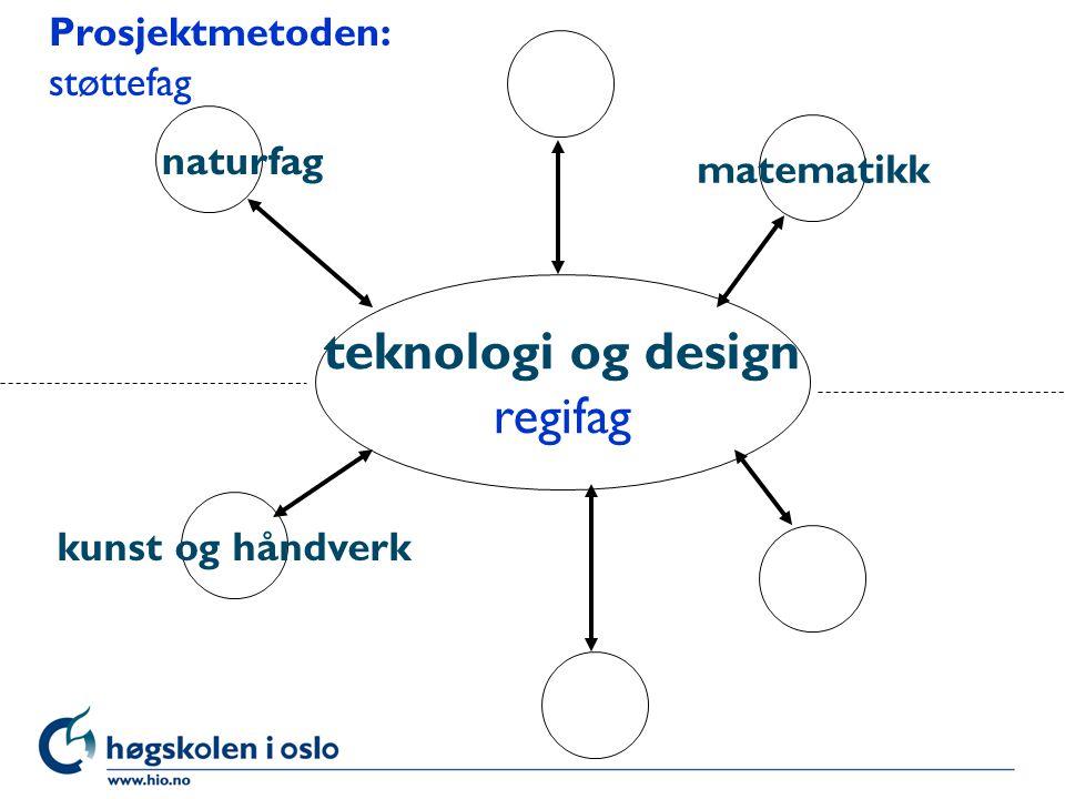 teknologi og design regifag naturfag matematikk kunst og håndverk Prosjektmetoden: støttefag