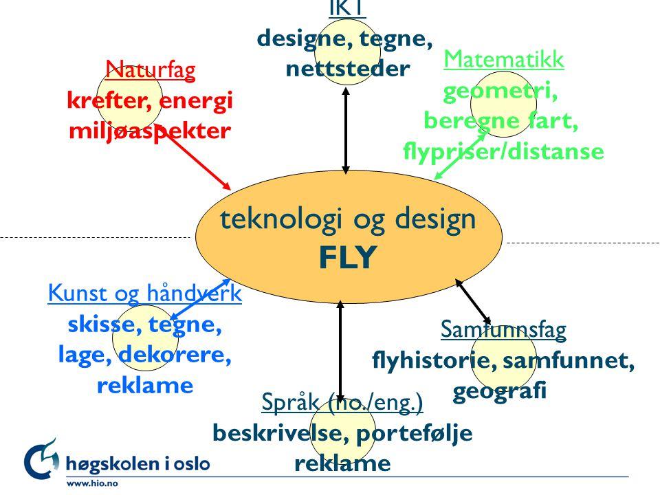 teknologi og design FLY Naturfag krefter, energi miljøaspekter Matematikk geometri, beregne fart, flypriser/distanse Kunst og håndverk skisse, tegne,