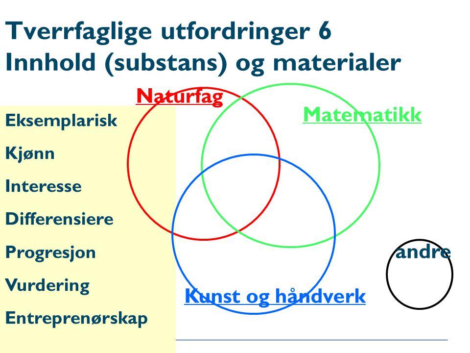 Eksemplarisk Kjønn Interesse Differensiere Progresjon Vurdering Entreprenørskap Tverrfaglige utfordringer 6 Innhold (substans) og materialer Naturfag