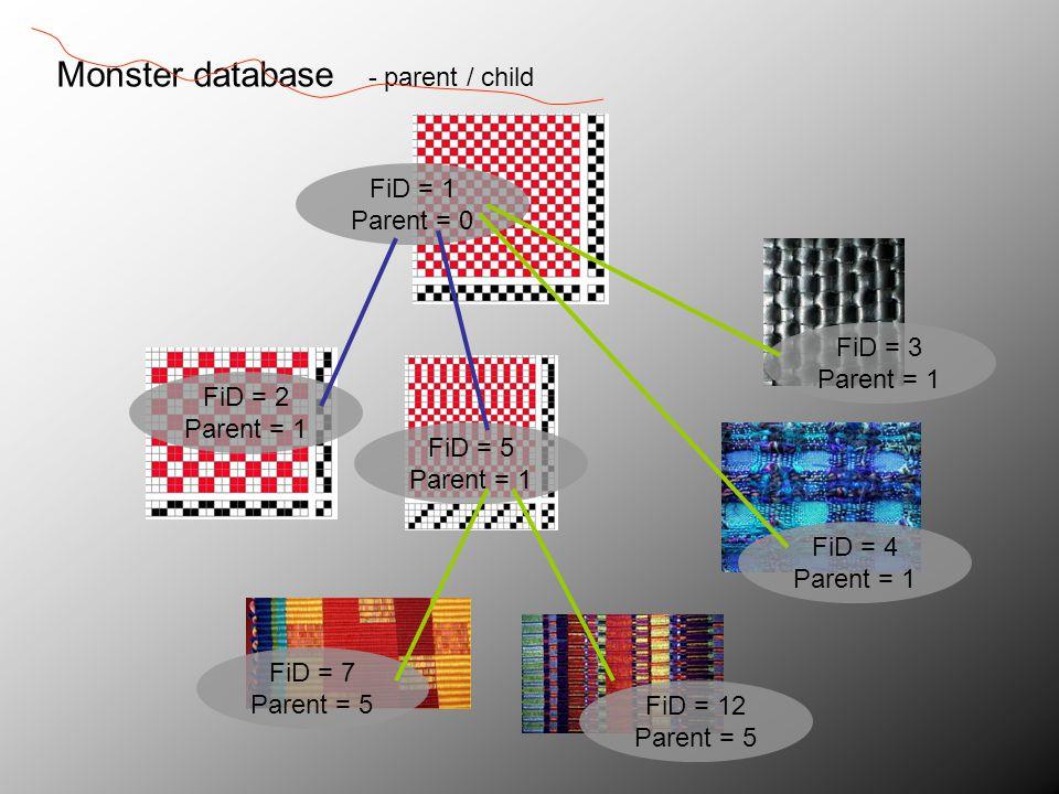 Monster database - parent / child FiD = 1 Parent = 0 FiD = 2 Parent = 1 FiD = 5 Parent = 1 FiD = 3 Parent = 1 FiD = 4 Parent = 1 FiD = 12 Parent = 5 FiD = 7 Parent = 5