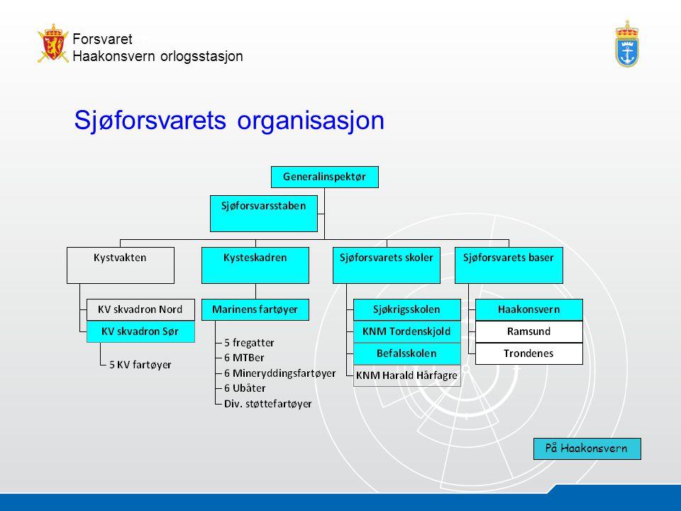 05.07.20143 Åsmund AndersenHOS - presentasjon Forsvaret Haakonsvern orlogsstasjon Sjøforsvarets organisasjon På Haakonsvern