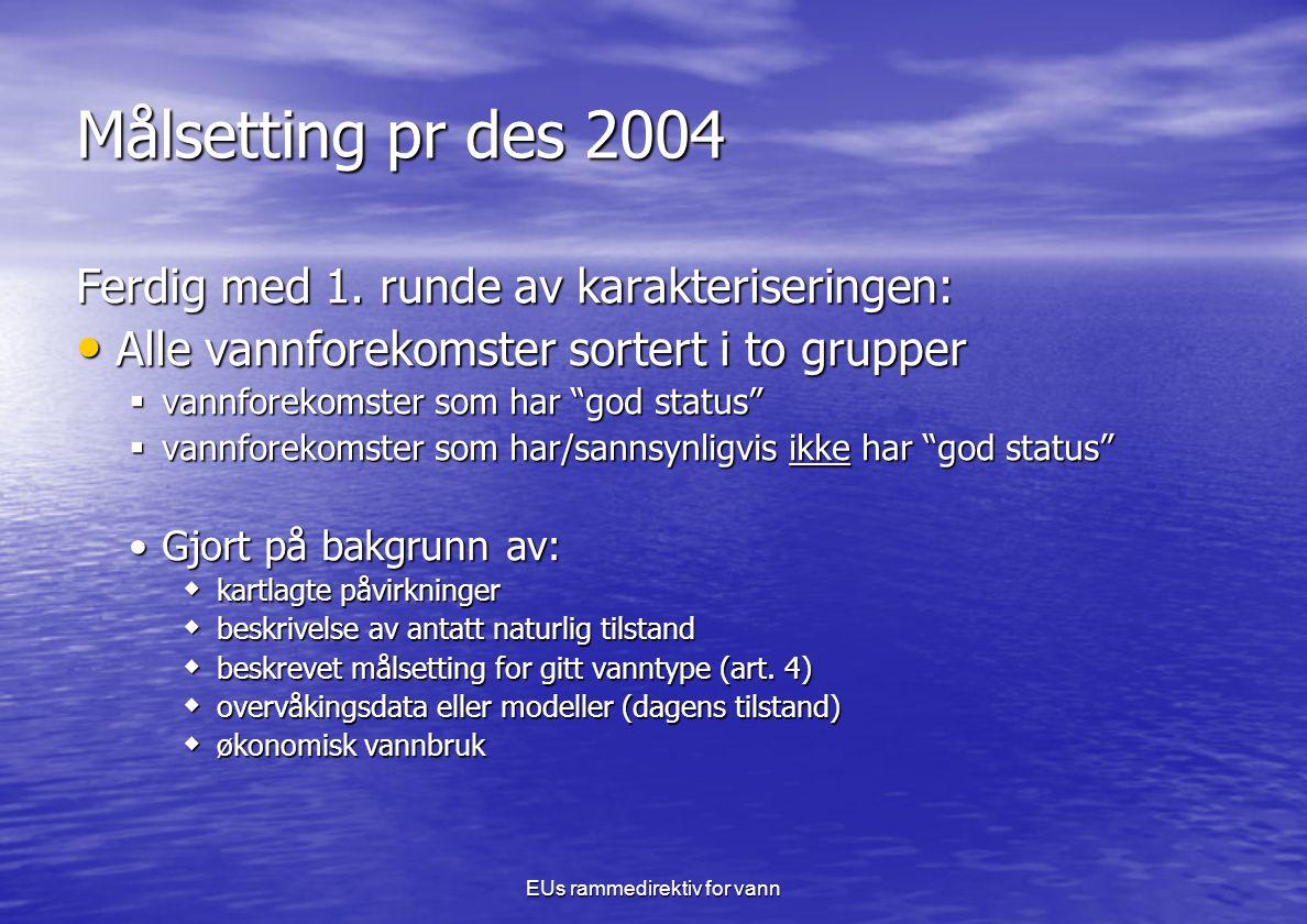 EUs rammedirektiv for vann Målsetting pr des 2004 Ferdig med 1.