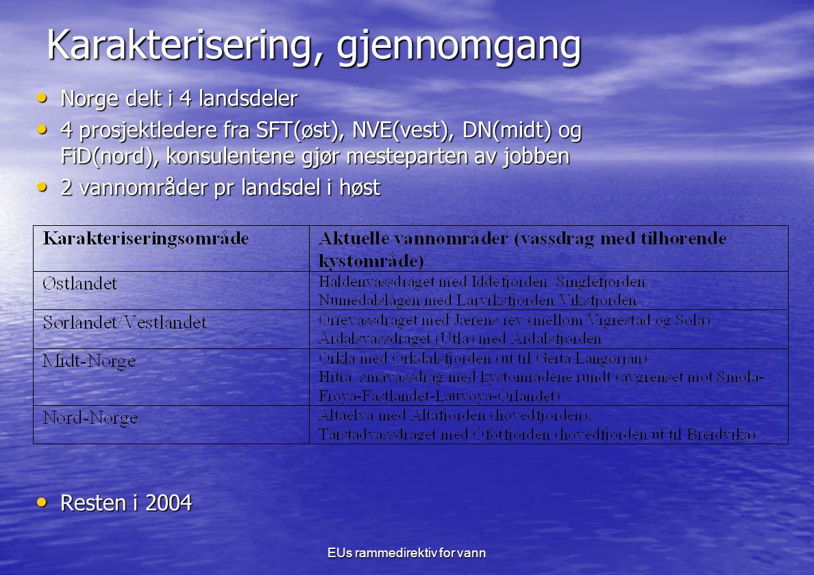 EUs rammedirektiv for vann Karakterisering, gjennomgang • Norge delt i 4 landsdeler • 4 prosjektledere fra SFT(øst), NVE(vest), DN(midt) og FiD(nord), konsulentene gjør mesteparten av jobben • 2 vannområder pr landsdel i høst • Resten i 2004
