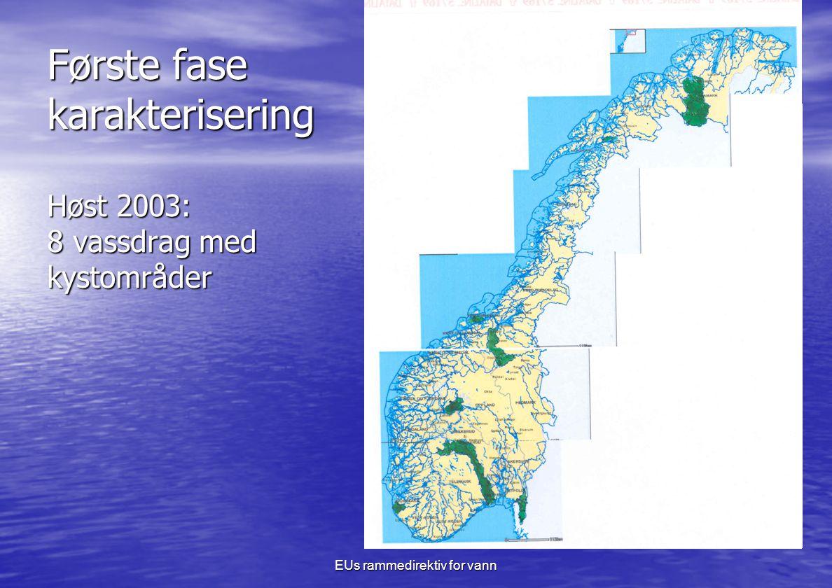 EUs rammedirektiv for vann Første fase karakterisering Høst 2003: 8 vassdrag med kystområder