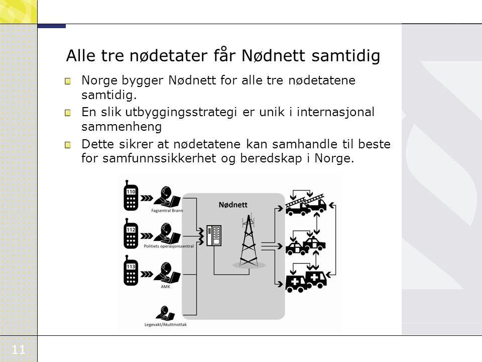 11 Alle tre nødetater får Nødnett samtidig Norge bygger Nødnett for alle tre nødetatene samtidig. En slik utbyggingsstrategi er unik i internasjonal s