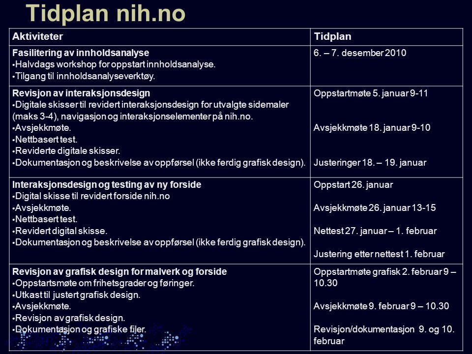 Tidplan nih.no AktiviteterTidplan Fasilitering av innholdsanalyse • Halvdags workshop for oppstart innholdsanalyse.