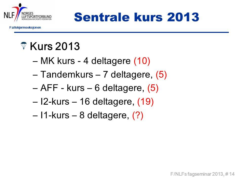 Fallskjermseksjonen F/NLFs fagseminar 2013, # 14 Sentrale kurs 2013 Kurs 2013 –MK kurs - 4 deltagere (10) –Tandemkurs – 7 deltagere, (5) –AFF - kurs –