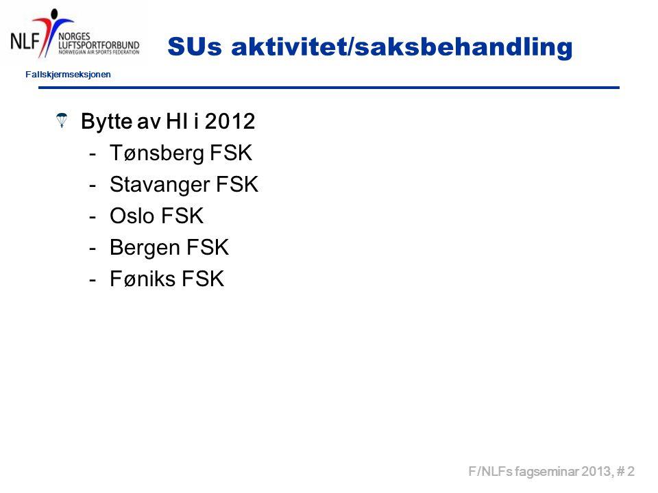 Fallskjermseksjonen F/NLFs fagseminar 2013, # 3 SUs aktivitet/saksbehandling Bytte av HI i 2013 –Bergen FSK –Tønsberg FSK –Oslo FSK –Kjevik FSK –Stavanger FSK –Voss FSK –KS FSK –Lesja FSK