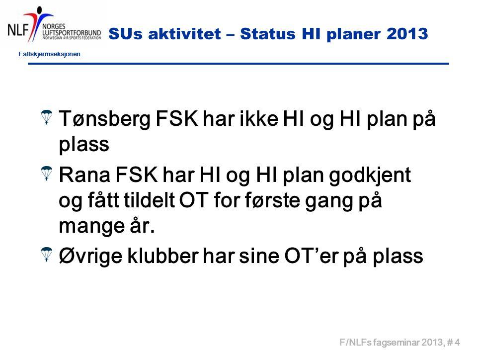 Fallskjermseksjonen F/NLFs fagseminar 2013, # 4 SUs aktivitet – Status HI planer 2013 Tønsberg FSK har ikke HI og HI plan på plass Rana FSK har HI og