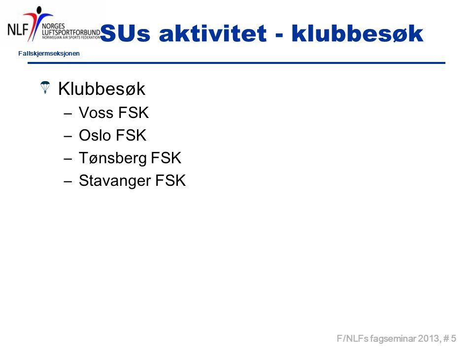 Fallskjermseksjonen F/NLFs fagseminar 2013, # 5 SUs aktivitet - klubbesøk Klubbesøk –Voss FSK –Oslo FSK –Tønsberg FSK –Stavanger FSK