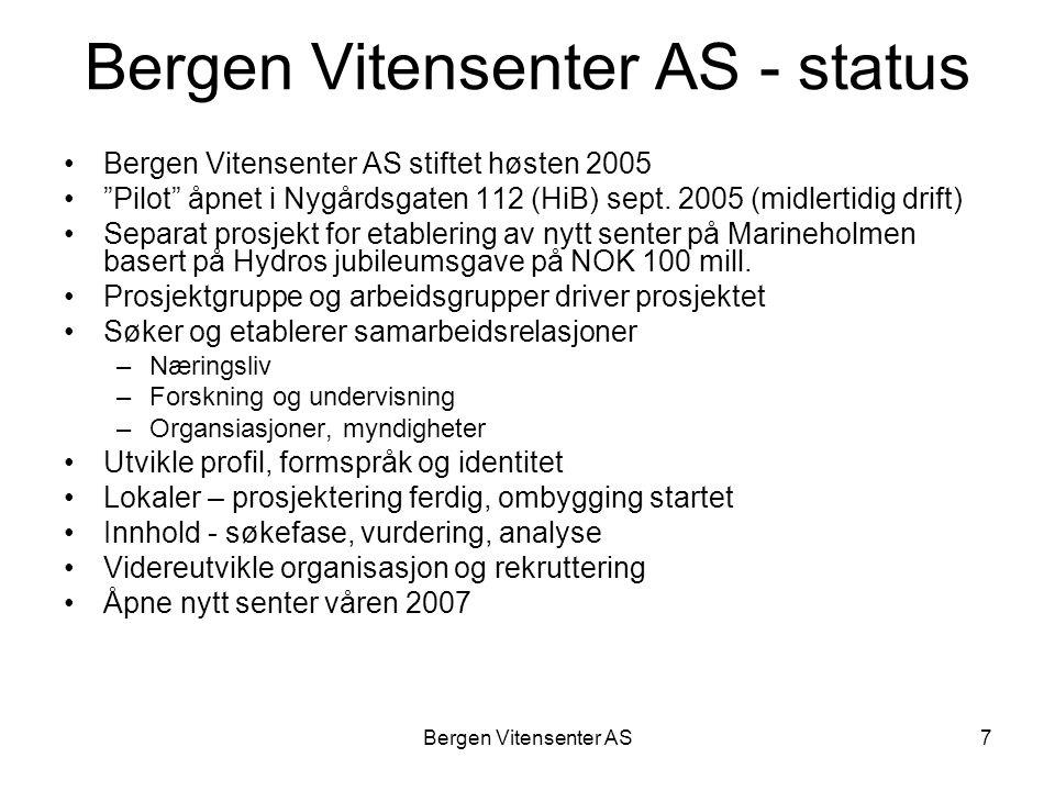Bergen Vitensenter AS7 Bergen Vitensenter AS - status •Bergen Vitensenter AS stiftet høsten 2005 • Pilot åpnet i Nygårdsgaten 112 (HiB) sept.