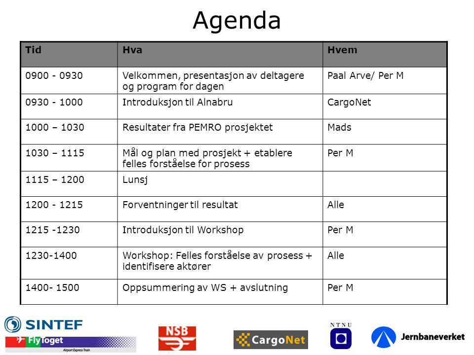 Agenda TidHvaHvem 0900 - 0930Velkommen, presentasjon av deltagere og program for dagen Paal Arve/ Per M 0930 - 1000Introduksjon til AlnabruCargoNet 10