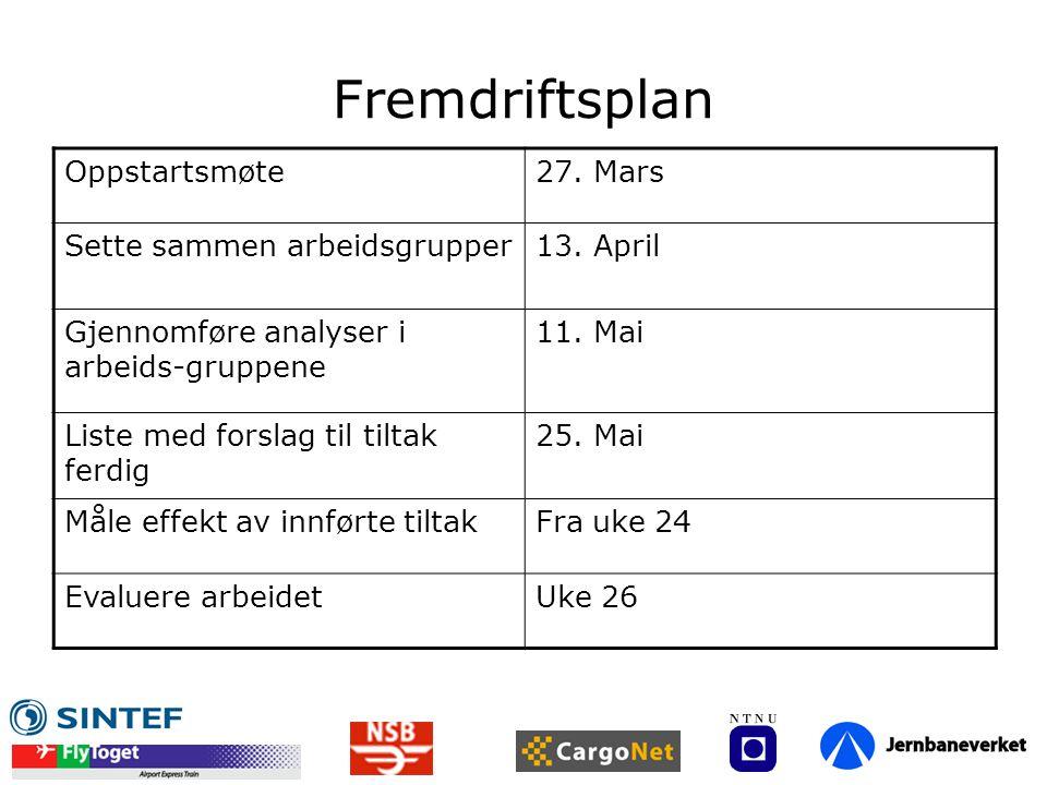 Fremdriftsplan Oppstartsmøte27. Mars Sette sammen arbeidsgrupper13. April Gjennomføre analyser i arbeids-gruppene 11. Mai Liste med forslag til tiltak