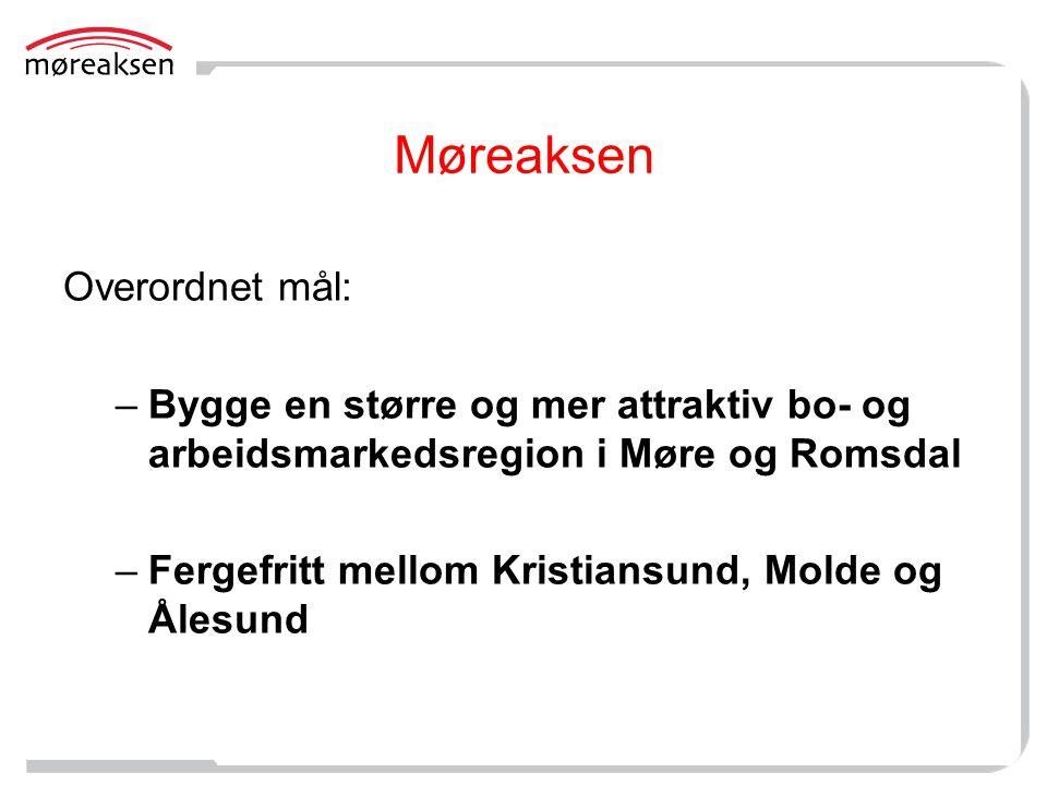 Møreaksen Overordnet mål: –Bygge en større og mer attraktiv bo- og arbeidsmarkedsregion i Møre og Romsdal –Fergefritt mellom Kristiansund, Molde og Ål