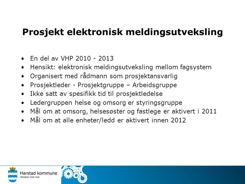 Prosjekt elektronisk meldingsutveksling •En del av VHP 2010 - 2013 •Hensikt: elektronisk meldingsutveksling mellom fagsystem •Organisert med rådmann s