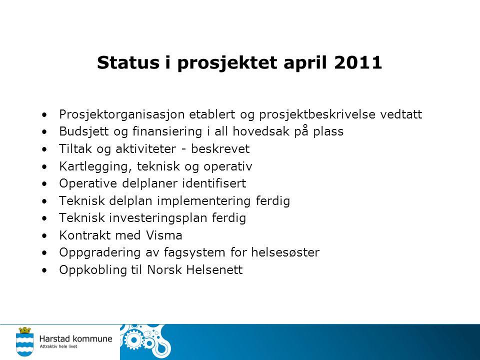 Status i prosjektet april 2011 •Prosjektorganisasjon etablert og prosjektbeskrivelse vedtatt •Budsjett og finansiering i all hovedsak på plass •Tiltak