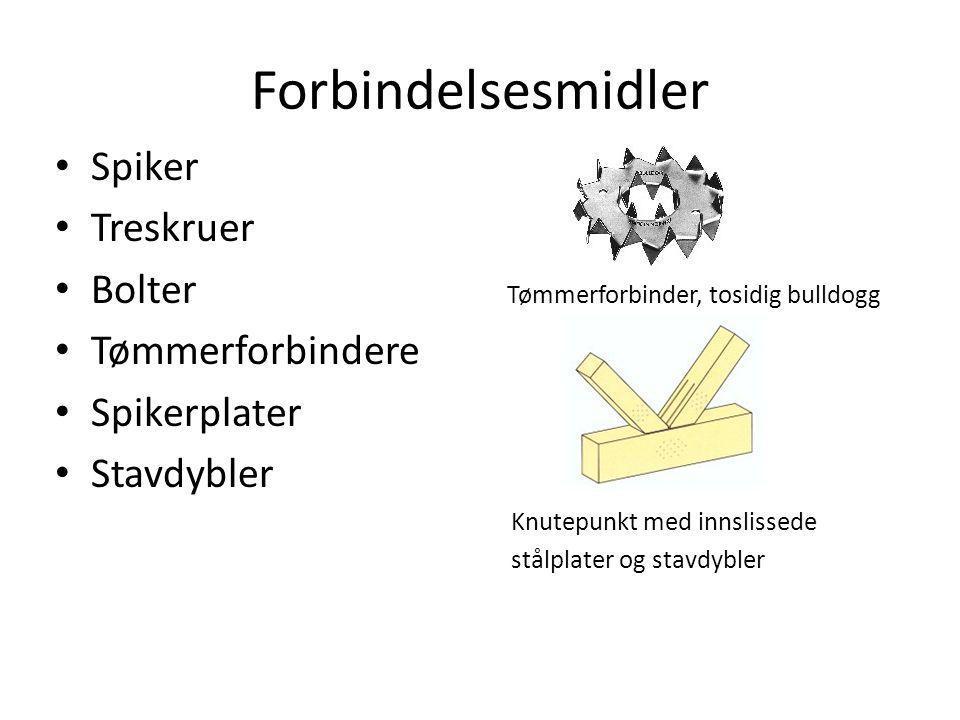 Forbindelsesmidler • Spiker • Treskruer • Bolter Tømmerforbinder, tosidig bulldogg • Tømmerforbindere • Spikerplater • Stavdybler Knutepunkt med innslissede stålplater og stavdybler