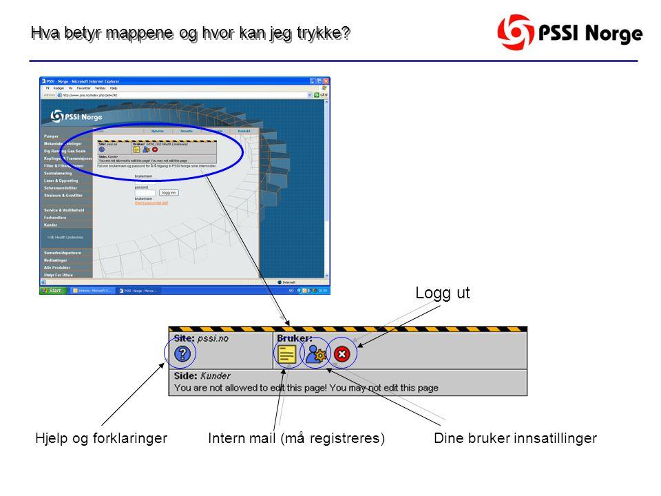 Hjelp og forklaringer Intern mail (må registreres) Dine bruker innsatillinger Logg ut Hva betyr mappene og hvor kan jeg trykke?