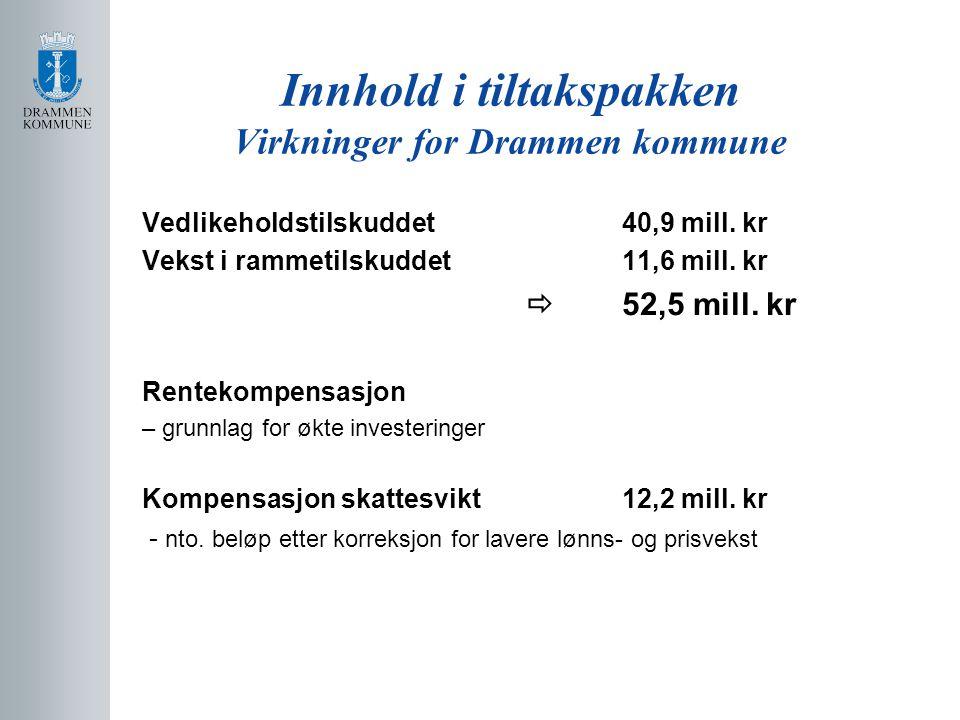 Innhold i tiltakspakken Virkninger for Drammen kommune Vedlikeholdstilskuddet 40,9 mill. kr Vekst i rammetilskuddet11,6 mill. kr  52,5 mill. kr Rente