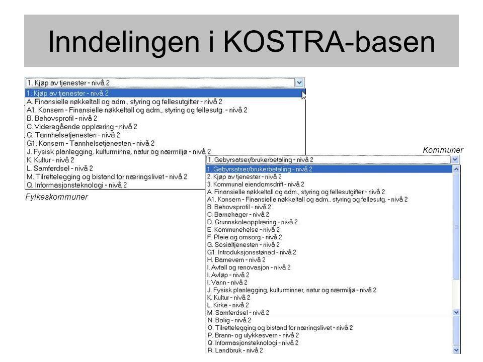 Inndelingen i KOSTRA-basen Fylkeskommuner Kommuner