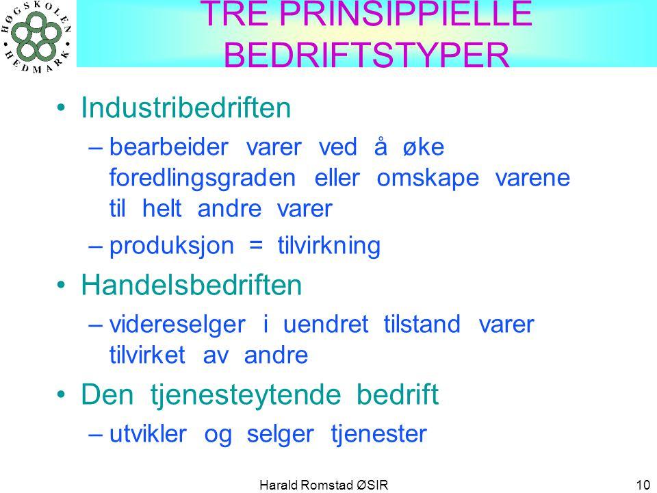Harald Romstad ØSIR 10 TRE PRINSIPPIELLE BEDRIFTSTYPER •Industribedriften –bearbeider varer ved å øke foredlingsgraden eller omskape varene til helt a
