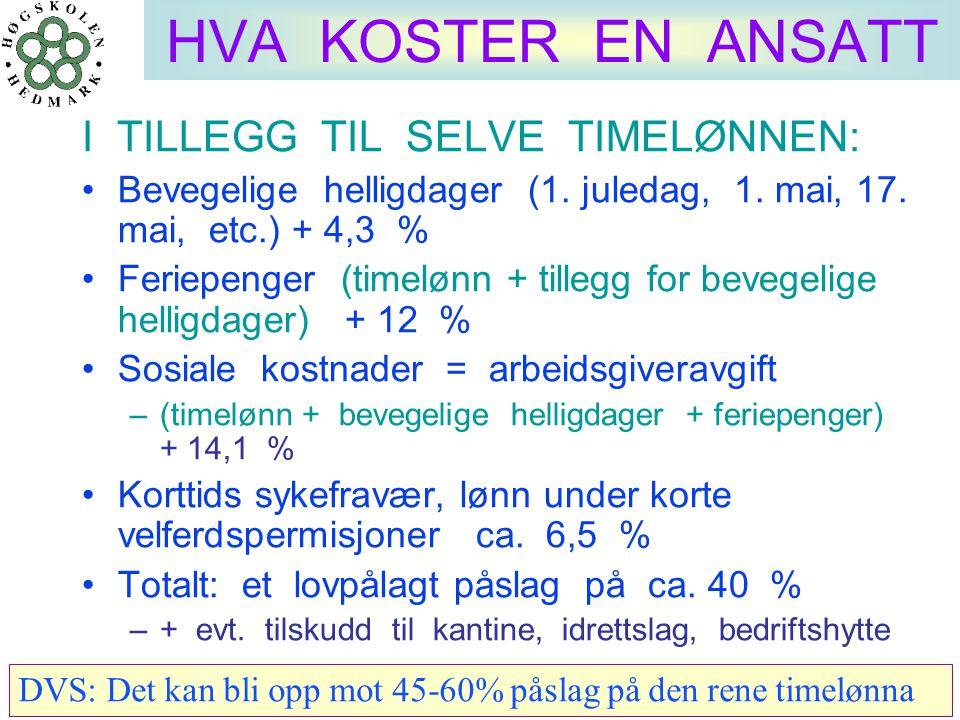 Harald Romstad ØSIR 14 HVA KOSTER EN ANSATT I TILLEGG TIL SELVE TIMELØNNEN: •Bevegelige helligdager (1. juledag, 1. mai, 17. mai, etc.) + 4,3 % •Ferie