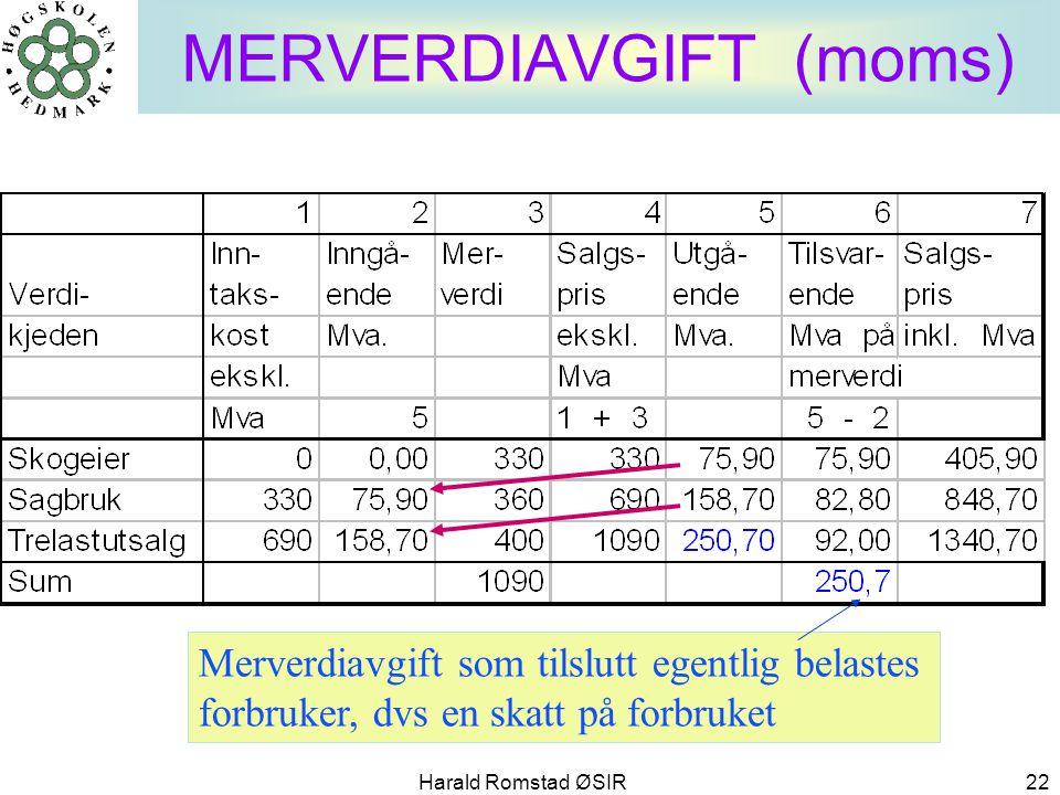 Harald Romstad ØSIR 22 MERVERDIAVGIFT (moms) Merverdiavgift som tilslutt egentlig belastes forbruker, dvs en skatt på forbruket