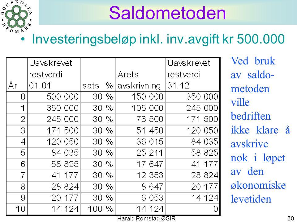 Harald Romstad ØSIR 30 Saldometoden •Investeringsbeløp inkl. inv.avgift kr 500.000 Ved bruk av saldo- metoden ville bedriften ikke klare å avskrive no