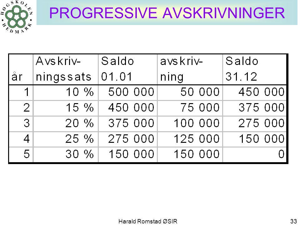 Harald Romstad ØSIR 33 PROGRESSIVE AVSKRIVNINGER