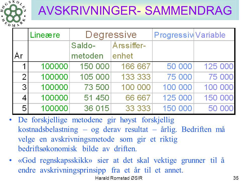 Harald Romstad ØSIR 35 AVSKRIVNINGER- SAMMENDRAG •De forskjellige metodene gir høyst forskjellig kostnadsbelastning – og derav resultat – årlig. Bedri