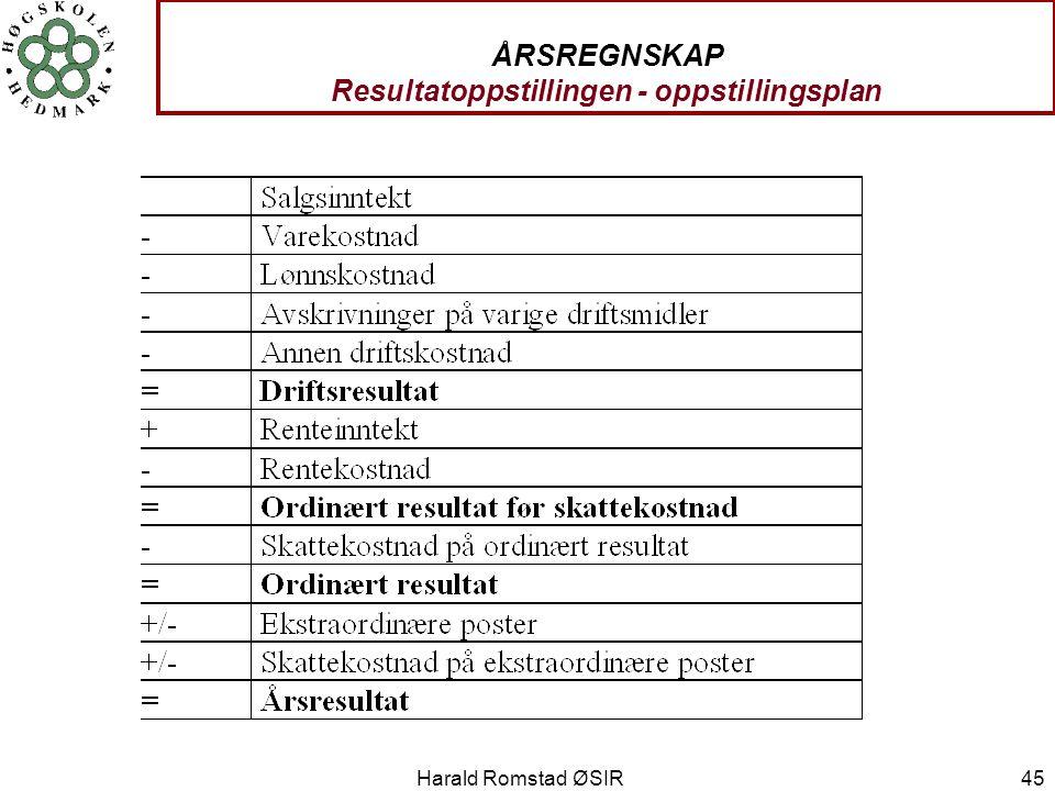 Harald Romstad ØSIR 45 ÅRSREGNSKAP Resultatoppstillingen - oppstillingsplan
