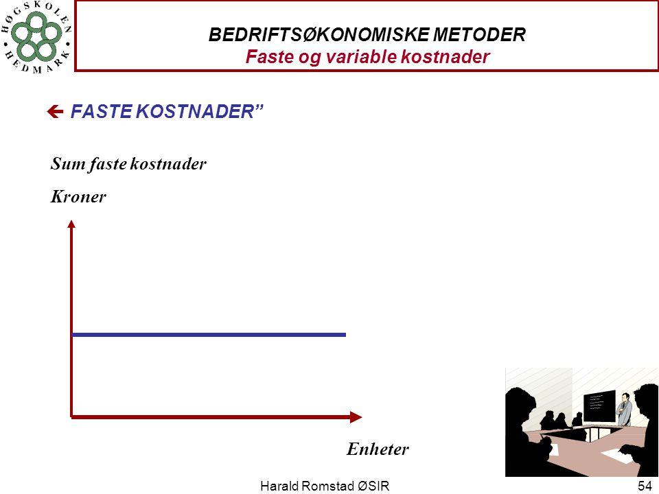 "Harald Romstad ØSIR 54 BEDRIFTSØKONOMISKE METODER Faste og variable kostnader çFASTE KOSTNADER"" Sum faste kostnader Kroner Enheter"