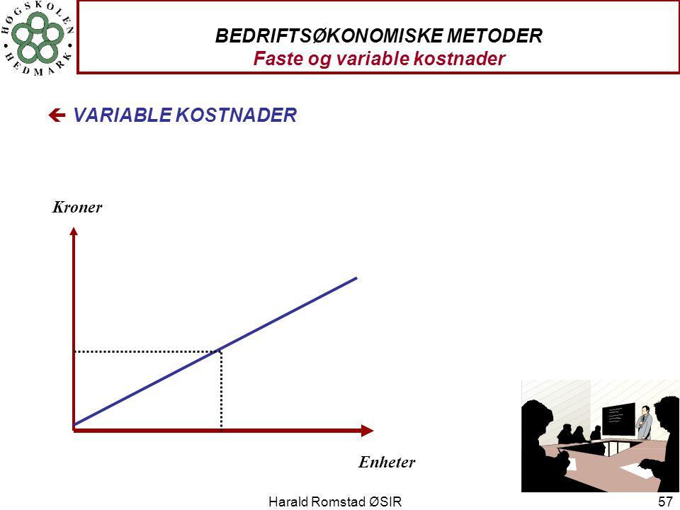 Harald Romstad ØSIR 57 BEDRIFTSØKONOMISKE METODER Faste og variable kostnader çVARIABLE KOSTNADER Kroner Enheter