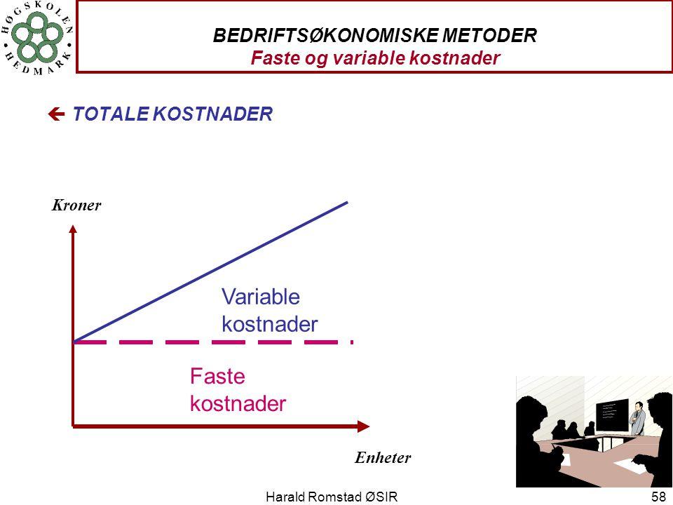 Harald Romstad ØSIR 58 BEDRIFTSØKONOMISKE METODER Faste og variable kostnader çTOTALE KOSTNADER Kroner Enheter Variable kostnader Faste kostnader