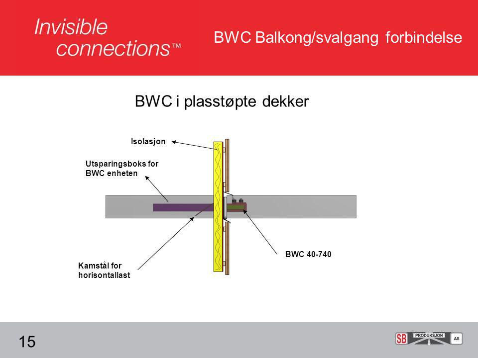 BWC i plasstøpte dekker Utsparingsboks for BWC enheten 15 BWC 40-740 Kamstål for horisontallast Isolasjon