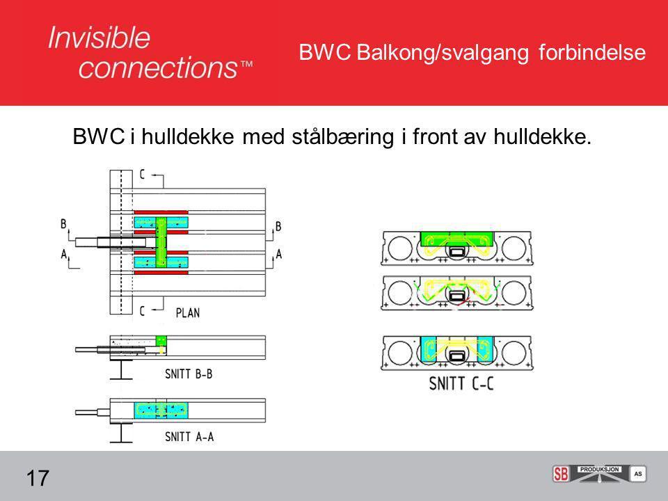 BWC Balkong/svalgang forbindelse BWC i hulldekke med stålbæring i front av hulldekke. 17